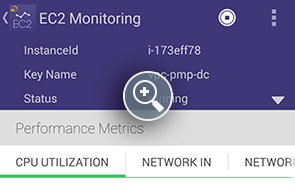 performance-monitoring-tn