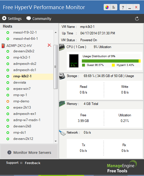 Free Hyper-V Server Performance Monitor - ManageEngine Free Tools