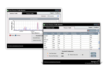 ManageEngine Free Process Traffic Monitor Tool 1.0 full