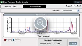 Bandwidth Traffic Monitor - ManageEngine Free Tools