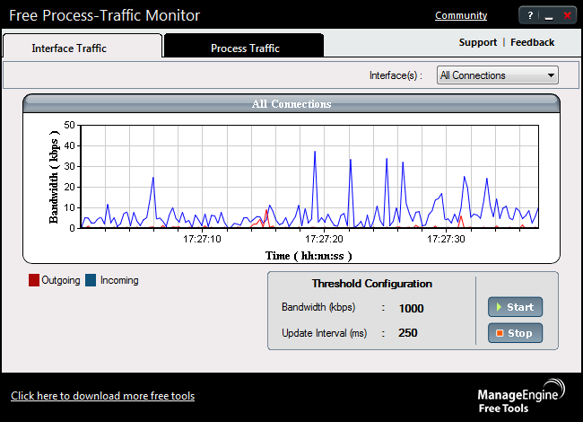 Monitor downloadupload traffic