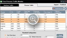 Monitor Threshold Traffic - ManageEngine Free Tools