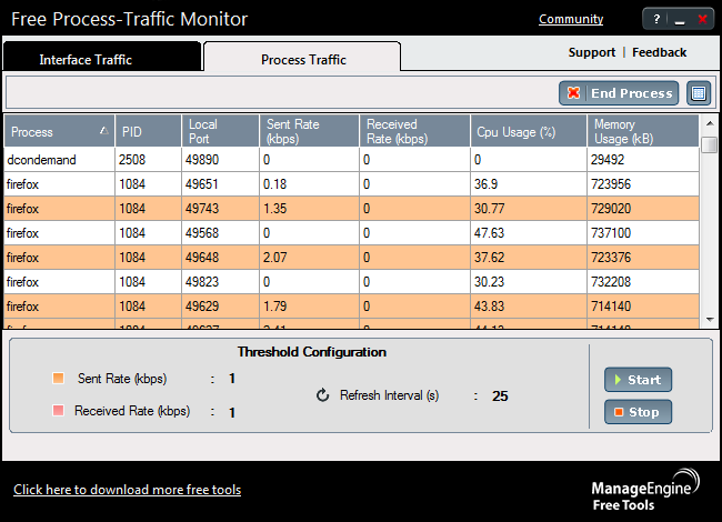 download traffic monitor