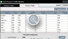 System Process Network Traffic Monitor - ManageEngine Free Tools