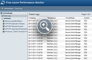 Azure Performance Monitoring Tool - ManageEngine Free Tools