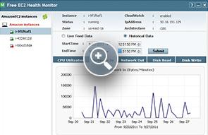 EC2 Health Monitoring Tool - ManageEngine Free Tools