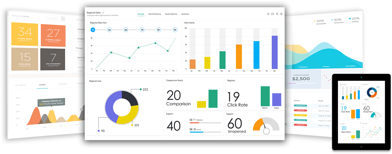Advanced analytics for deeper insight into your IT.