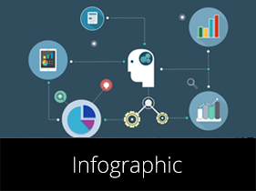 Everything you need to know about ITSM analytics