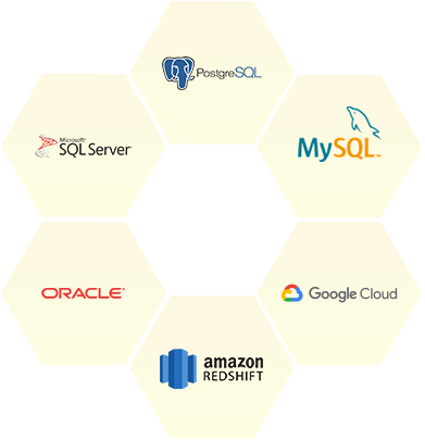 Draw unified insights from multiple databases using Analytics Plus.