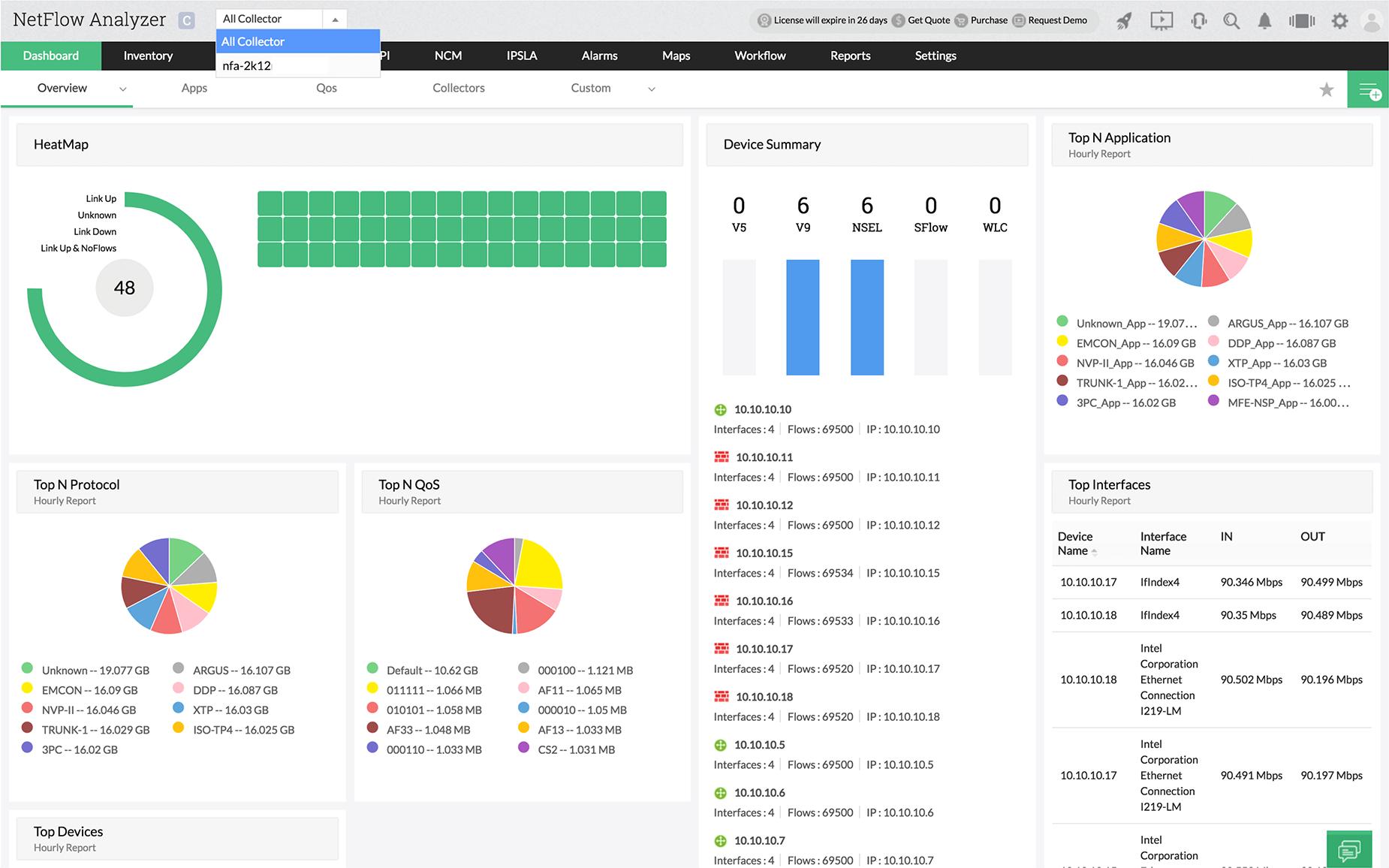 Network Utilization Monitoring - ManageEngine NetFlow Analyzer