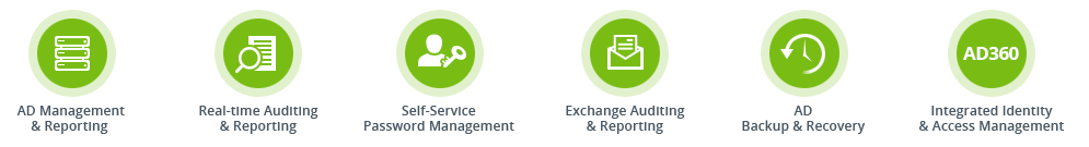 Active Directory & Exchange simplified