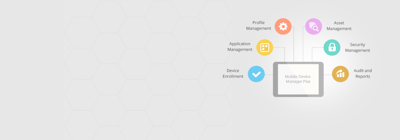 Introducing Mobile Device Manager Plus
