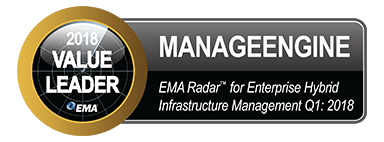 According to EMA?s 2018 Radar for EHIM report, OpManager received the third-best score for cost-advantage