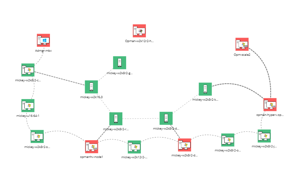 Network Infrastructure Monitoring Software - ManageEngine OpManager Plus
