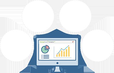 Analytics Plus extends self-service analytics IT operations customer support