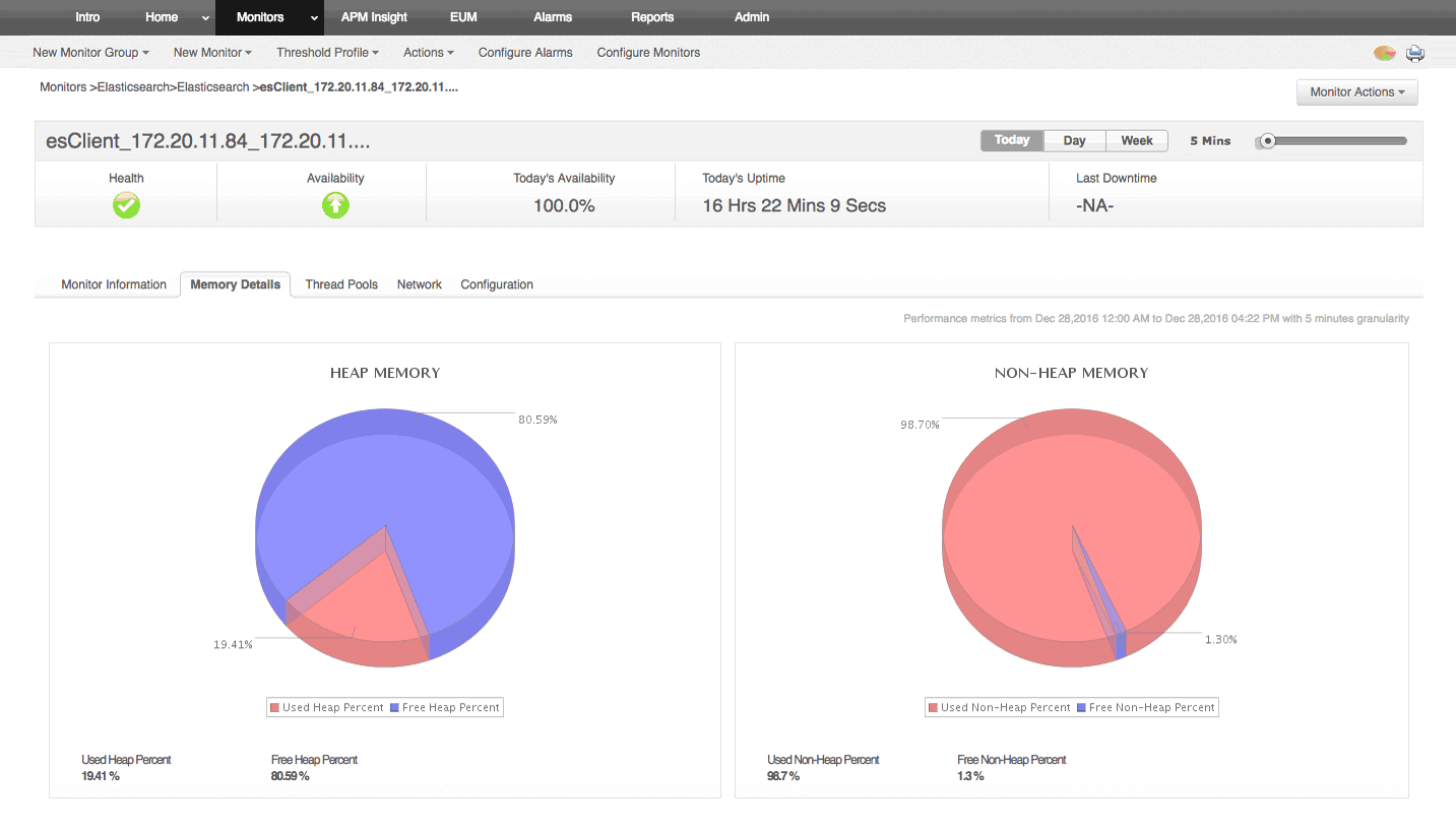 Monitor performance of your web servers/services