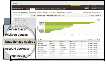 Prevenzione delle minacce alla sicurezza del database
