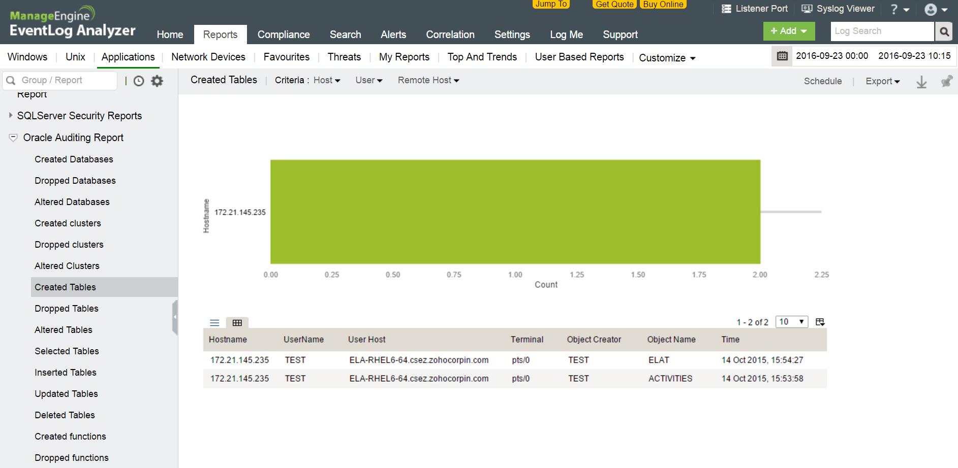 Monitoraggio database Oracle