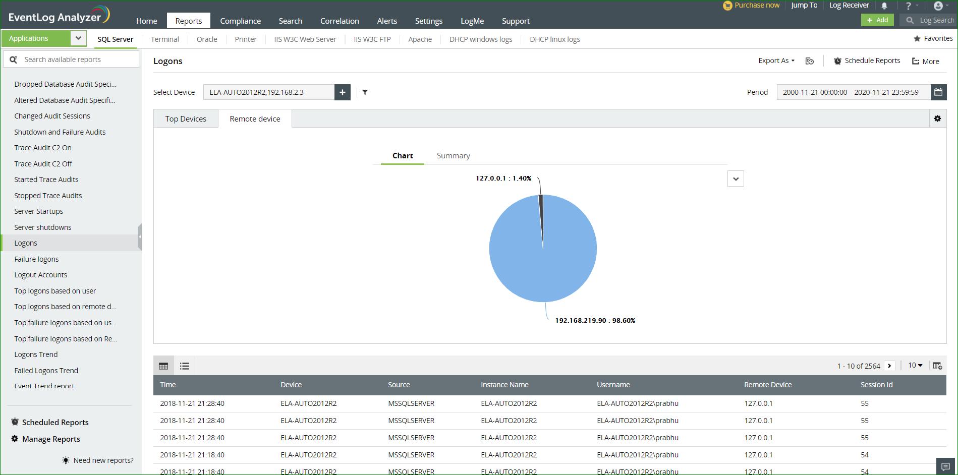 Report di controllo del server MS SQL: controllo delle attività del server