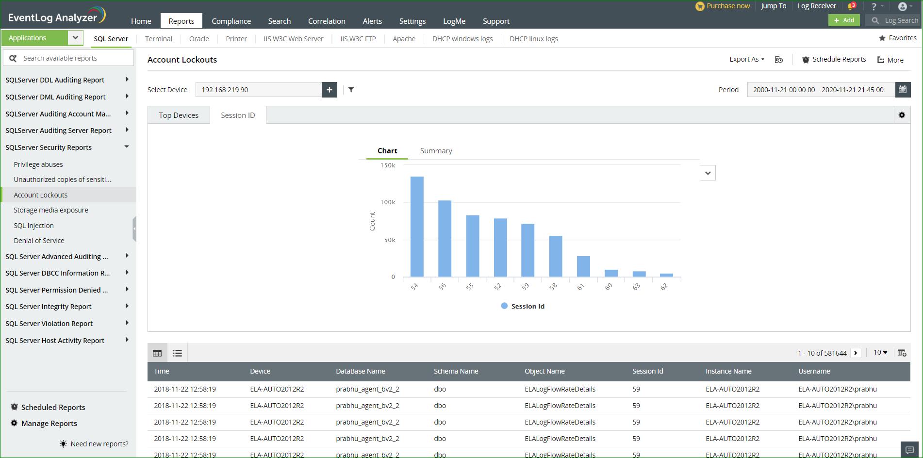 Report di sicurezza del server MS SQL: diminuzione degli attacchi alla sicurezza sul database