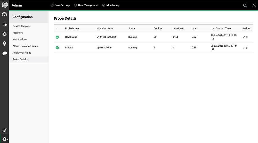 Monitora siti remoti multipli da una postazione centrale con controlli specifici effettuati da sonde per visualizzare i malfunzionamenti.