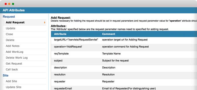 Attributi API nel sistema di gestione ticket dell'help desk