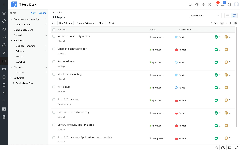 Software di knowledge base basato su Web
