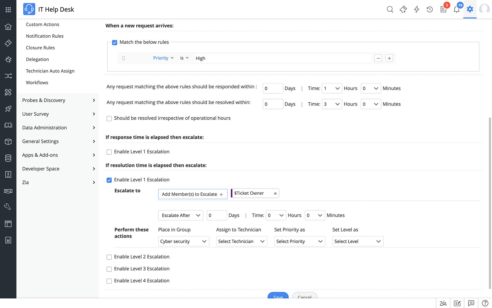 Help desk basato su cloud con gestione SLA