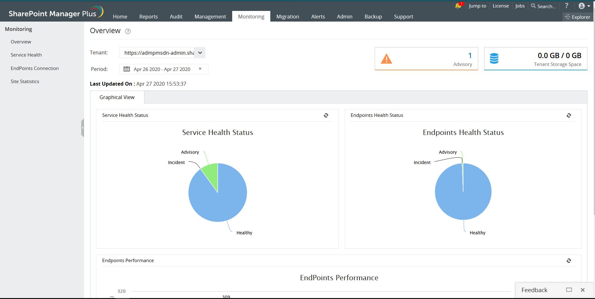 Monitoraggio SharePoint Online