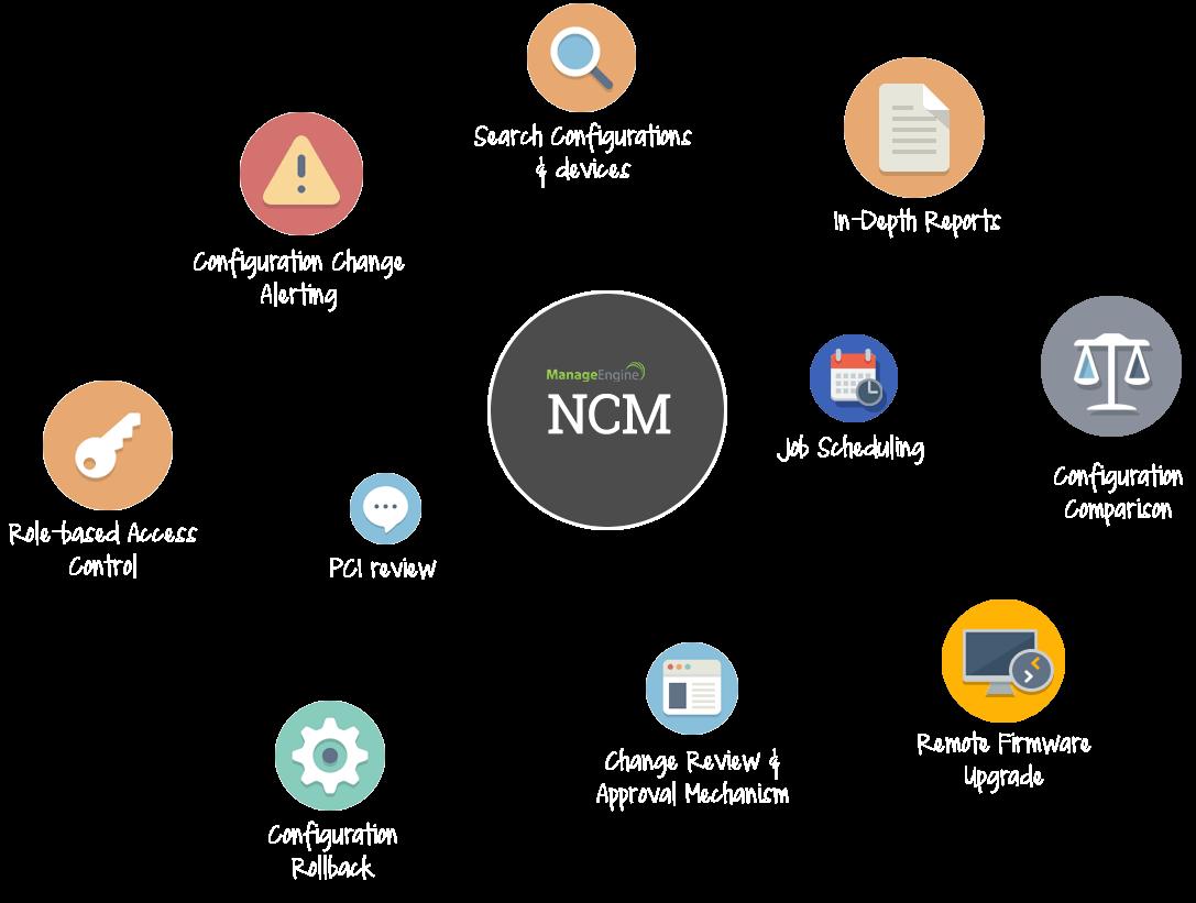 주요 특징