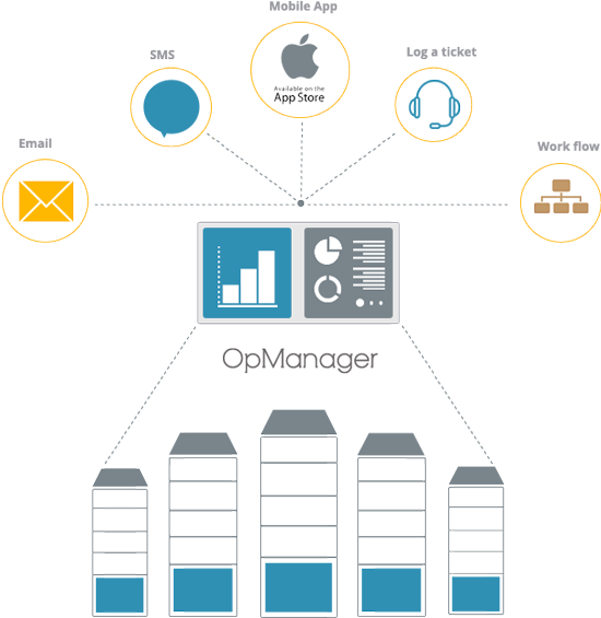 Network Monitoring Troubleshooting - ManageEngine OpManager
