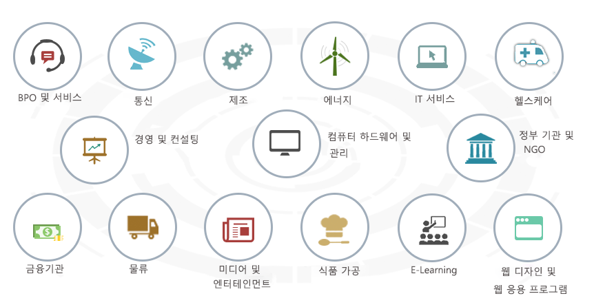 SupportCenter Plus 사용 조직