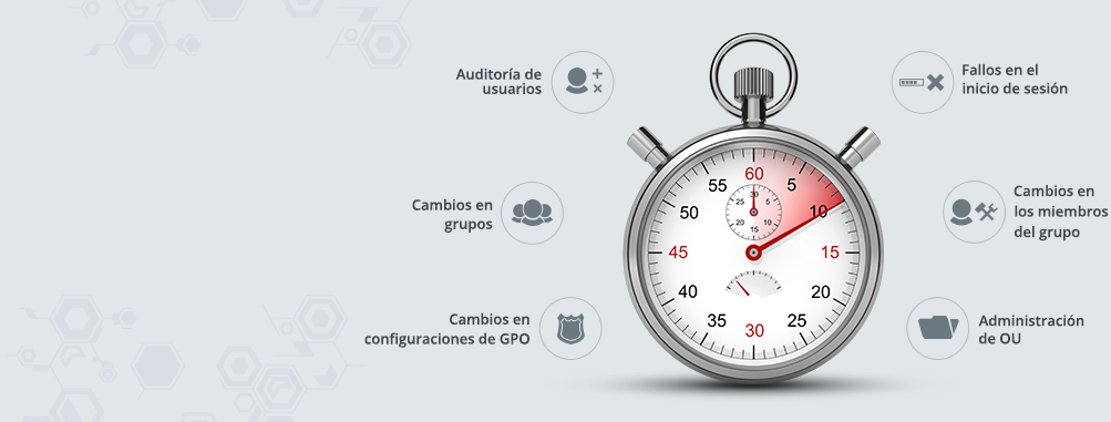 Auditoría y generación de informes en tiempo real de Active Directory