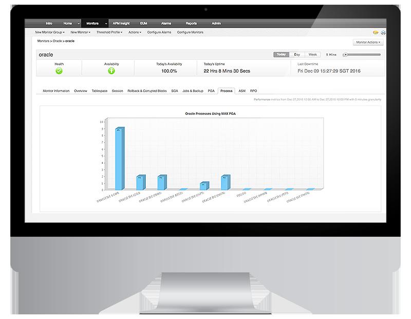 Application monitoring tool