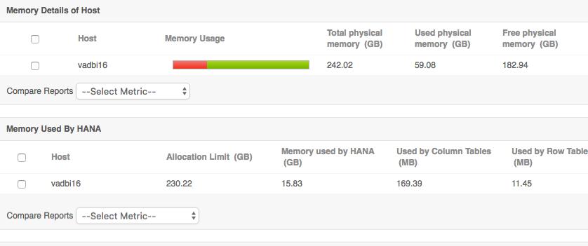 Track CPU, memory, disk consumption