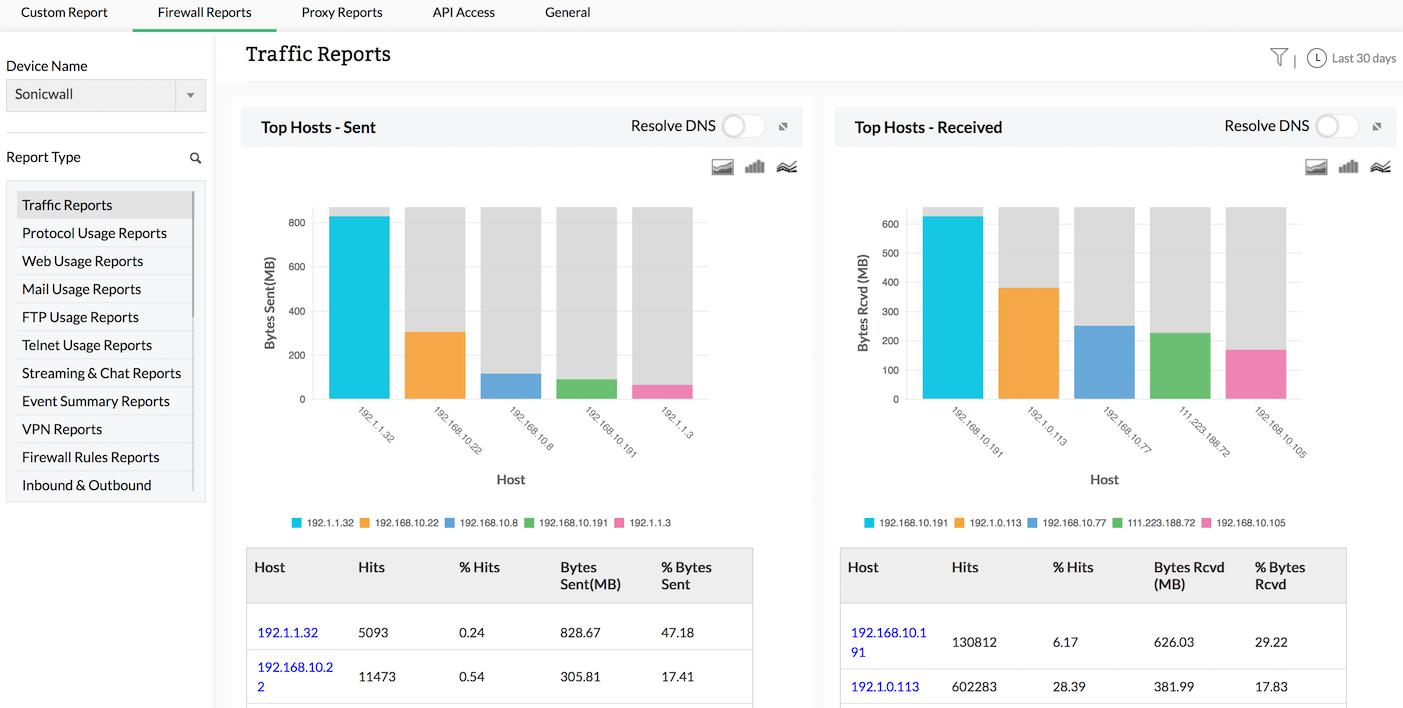 Firewall Analyzer IPFIX Reports