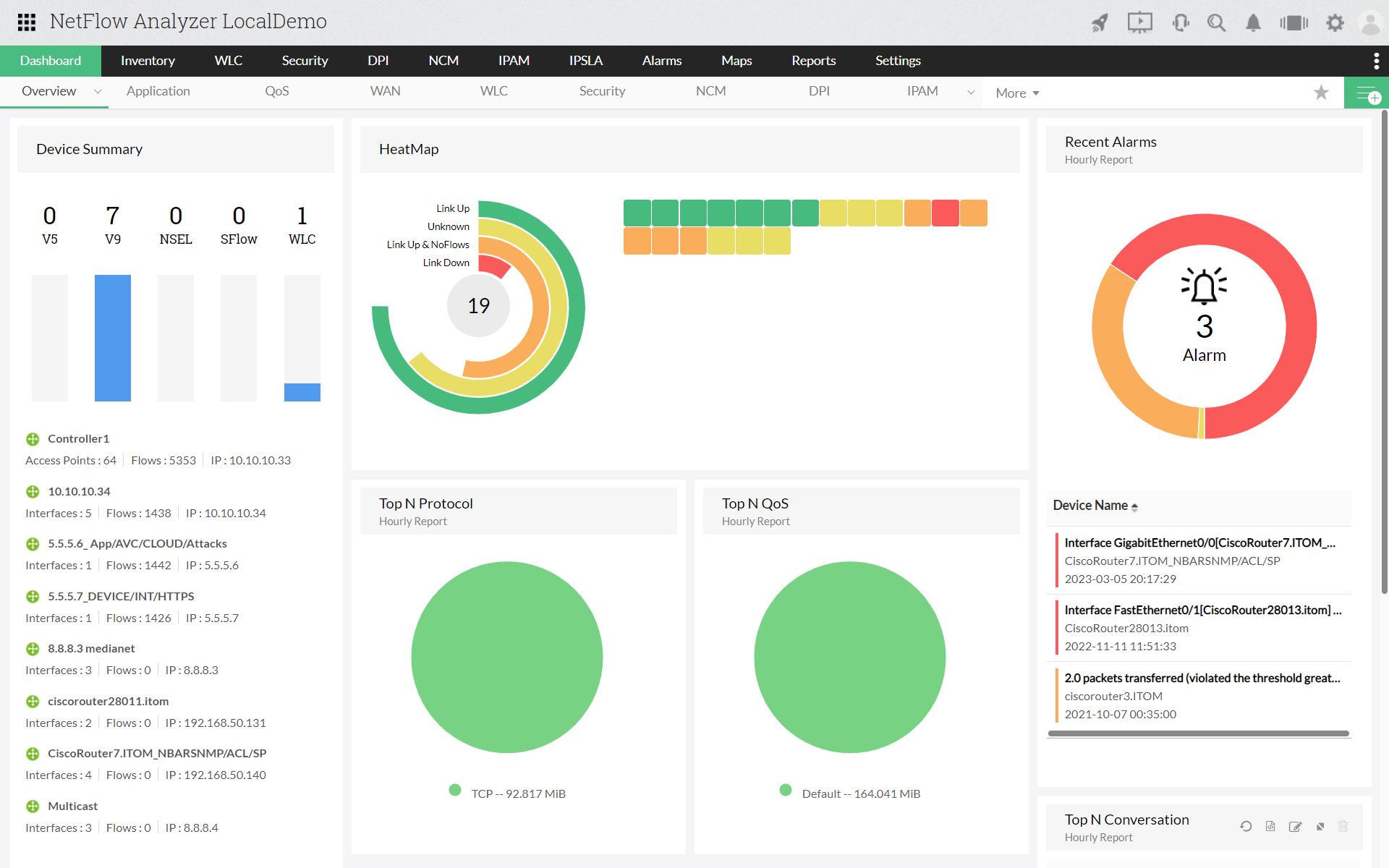Bandwidth Utilization - ManageEngine NetFlow Analyzer