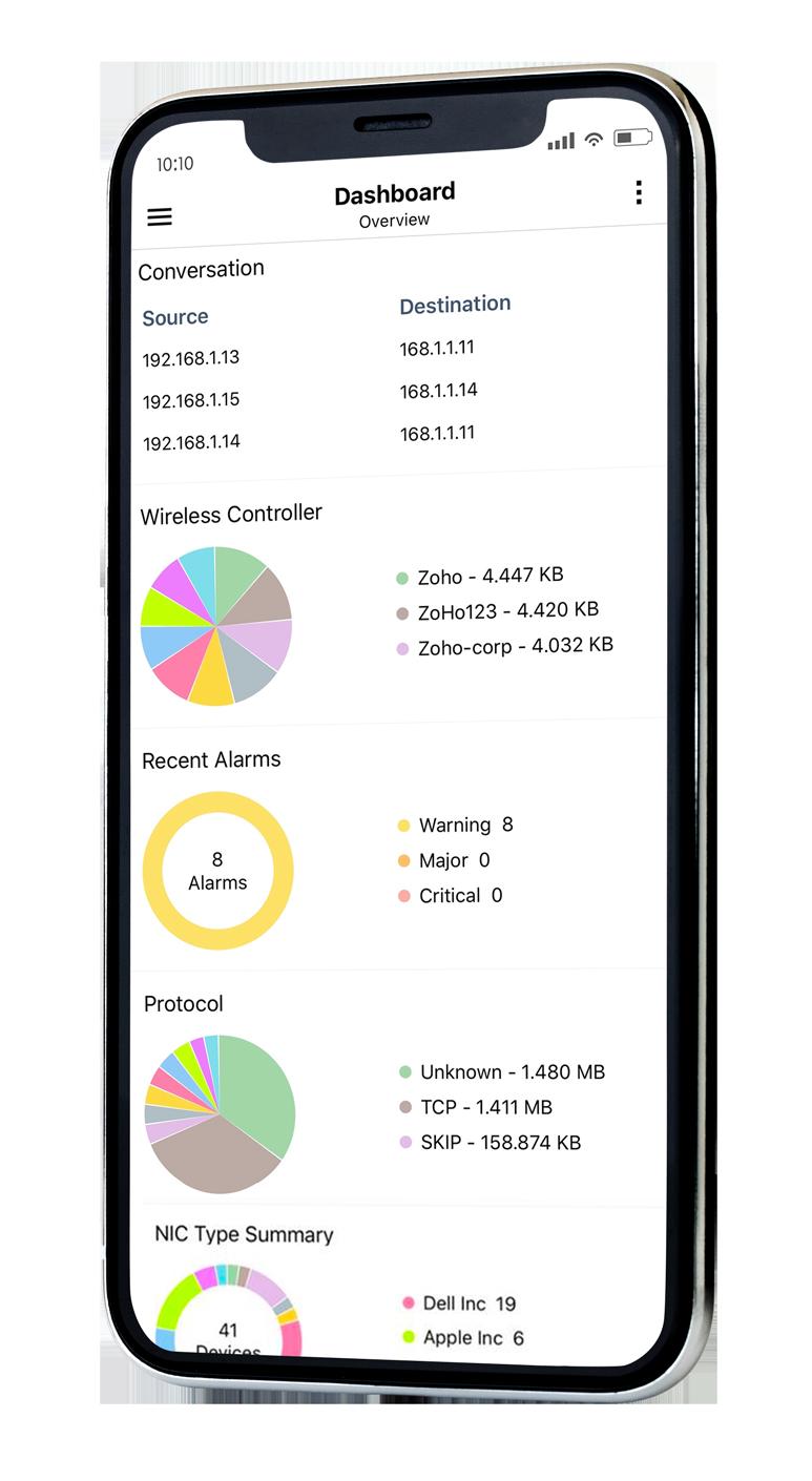 ManageEngine Remote Work Solutions