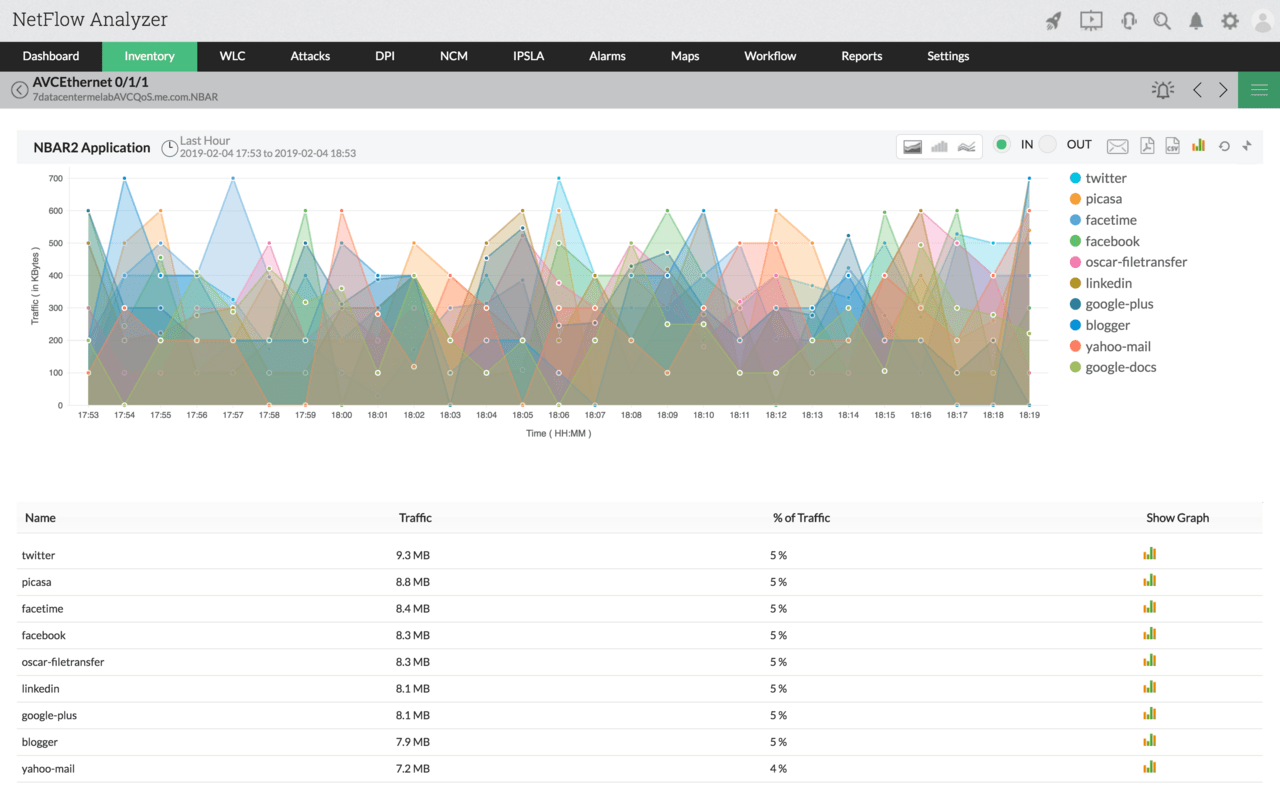 NBAR NetFlow - ManageEngine NetFlow Analyzer