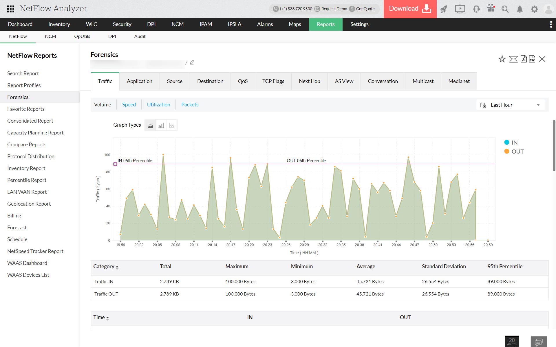 Network Forensics Tools - ManageEngine NetFlow Analyzer