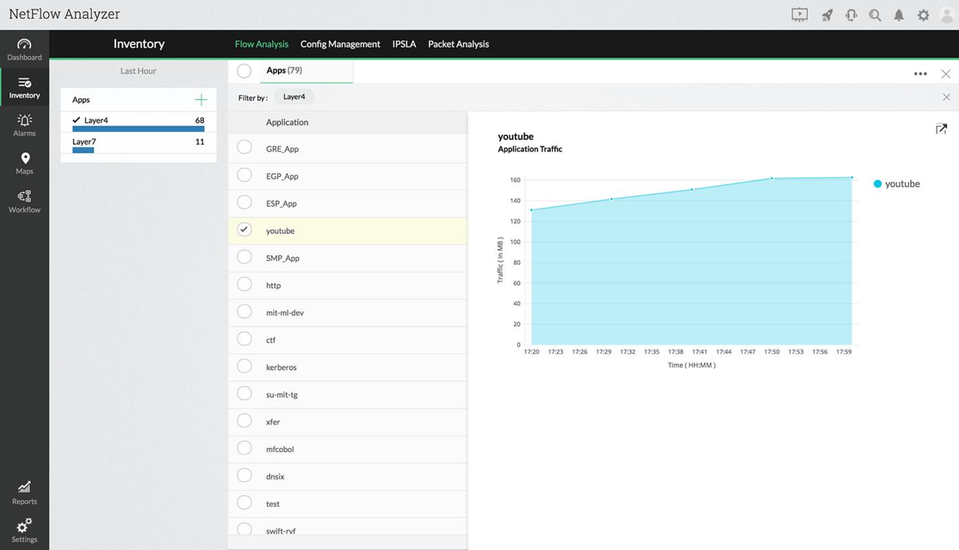 Bandwidth Management Tool - ManageEngine NetFlow Analyzer
