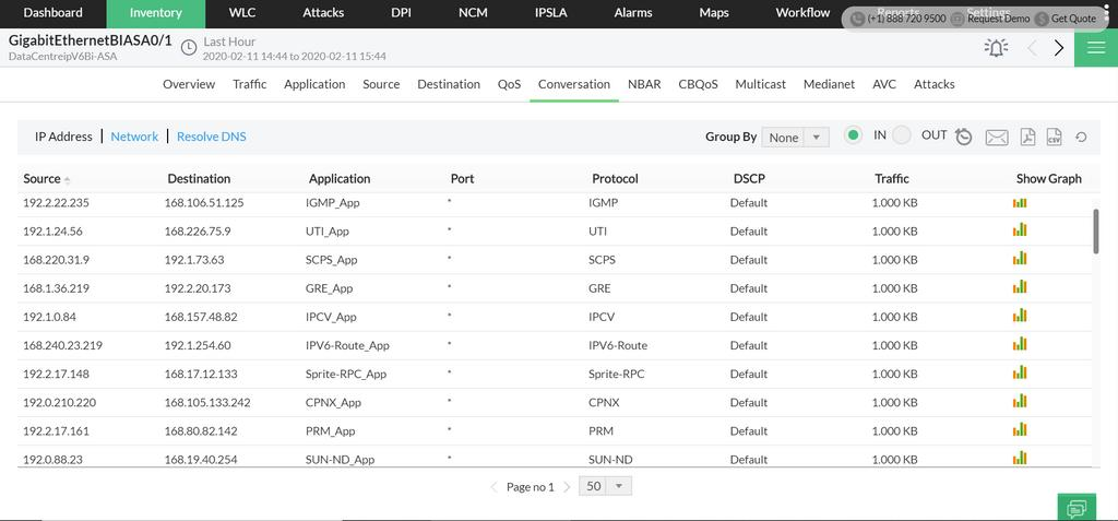 Real-Time Network Traffic Monitoring Tool for Apps/Port/Protocol