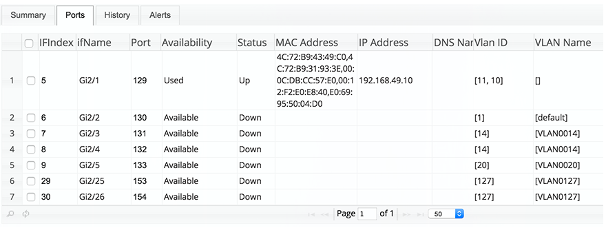 Cisco Switch Auditing - ManageEngine OpManager