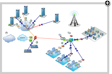 Enterprise Private Network Map