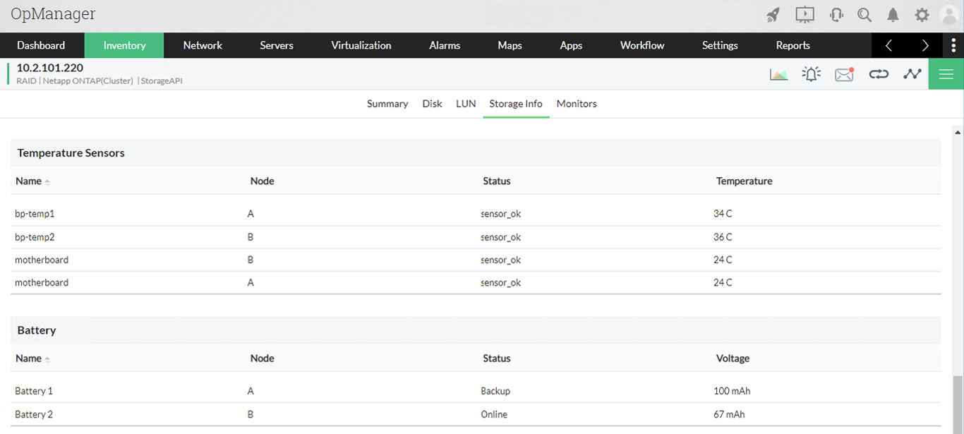 NetApp Storage Components - ManageEngine OpManager