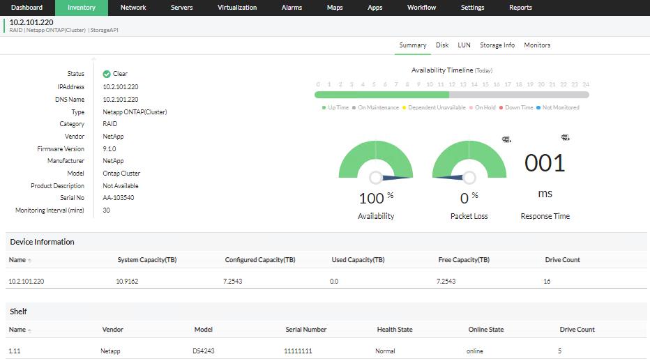 NetApp Monitoring - ManageEngine OpManager