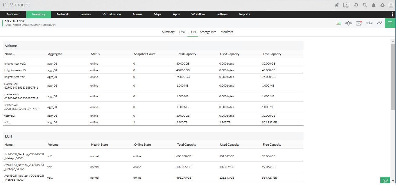NetApp Performance Monitoring - ManageEngine OpManager