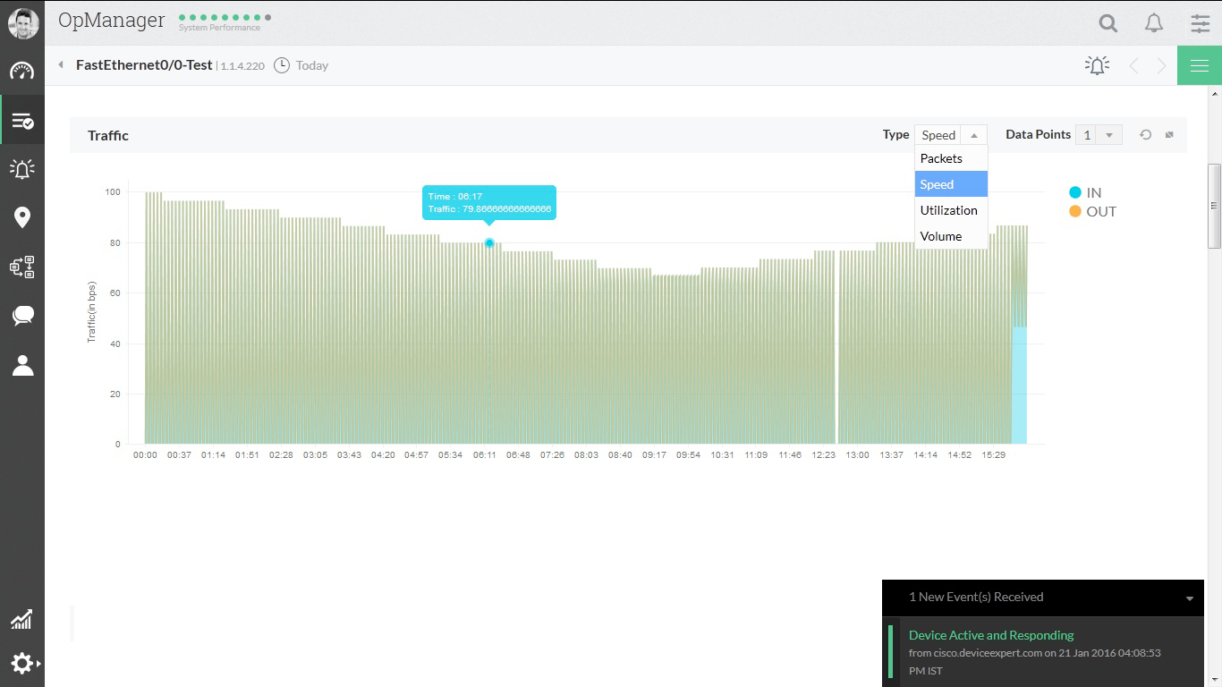 VoIP Monitor - Netflow traffic reports