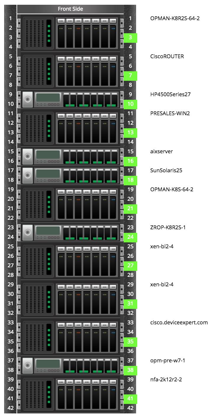 Network Rack Diagram Software