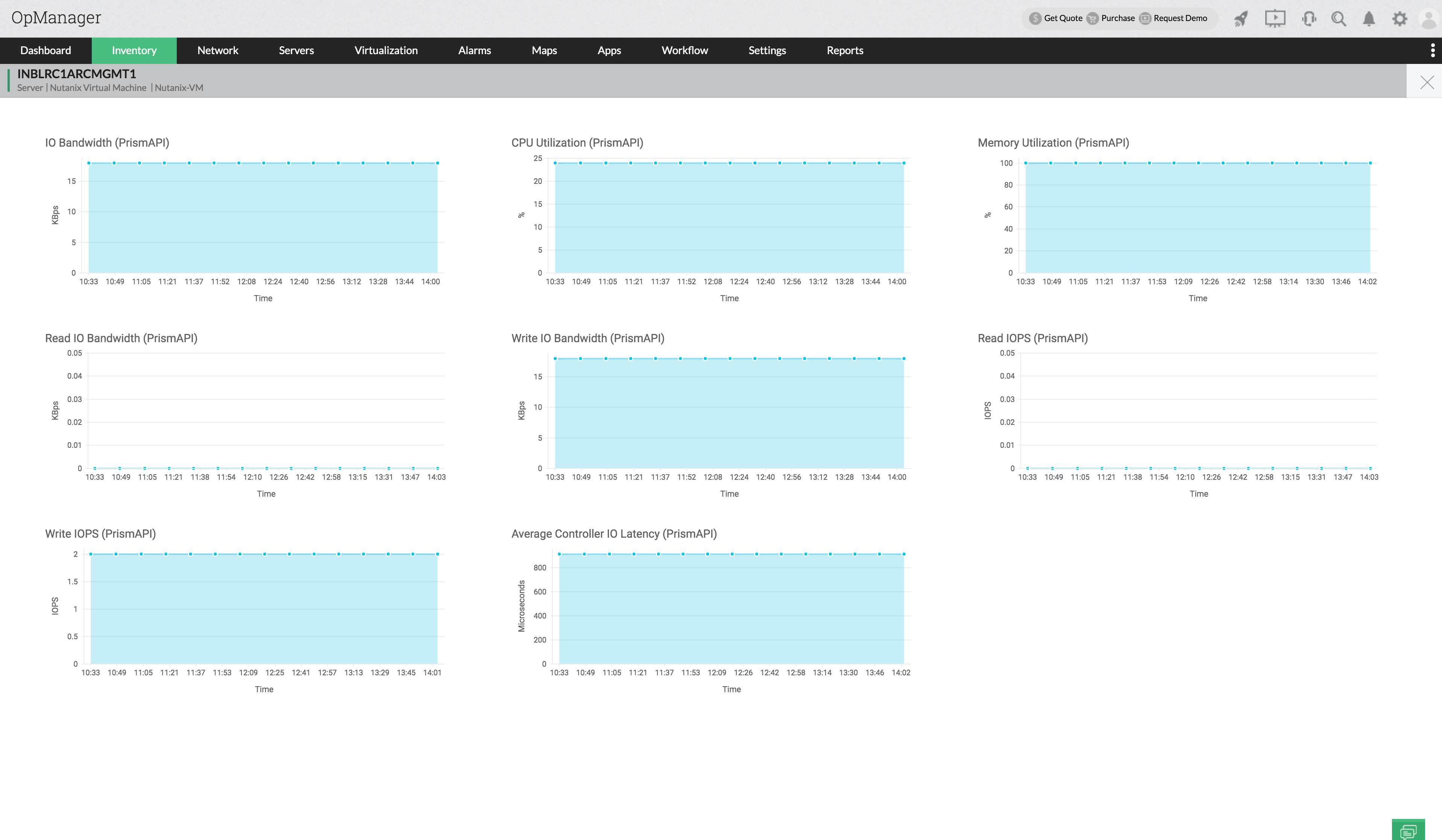 Nutanix Performance Monitoring - ManageEngine OpManager
